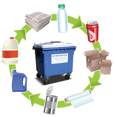 Лесно рециклиране в България | Nordholding